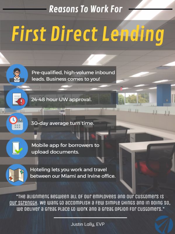 Mortgage Loan Officer Online Course